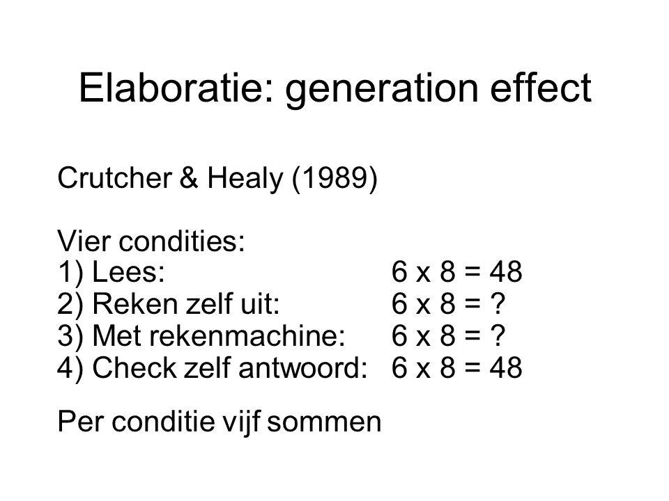 Elaboratie: generation effect Crutcher & Healy (1989) Vier condities: 1) Lees:6 x 8 = 48 2) Reken zelf uit:6 x 8 = ? 3) Met rekenmachine:6 x 8 = ? 4)