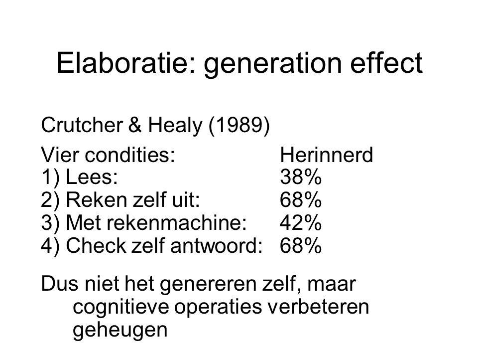 Elaboratie: generation effect Crutcher & Healy (1989) Vier condities:Herinnerd 1) Lees:38% 2) Reken zelf uit:68% 3) Met rekenmachine:42% 4) Check zelf