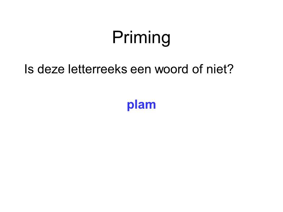 Priming Is deze letterreeks een woord of niet? plam