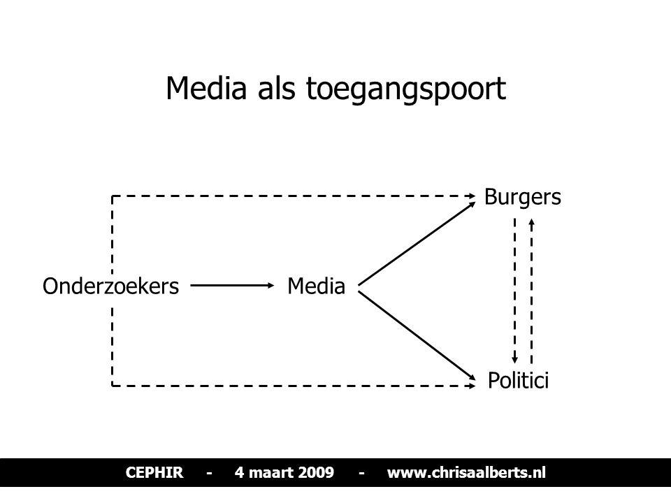 Media als toegangspoort OnderzoekersMedia Burgers Politici CEPHIR - 4 maart 2009 - www.chrisaalberts.nl