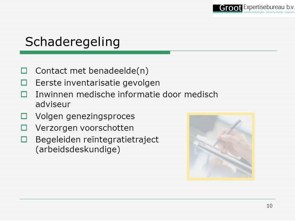 10  Contact met benadeelde(n)  Eerste inventarisatie gevolgen  Inwinnen medische informatie door medisch adviseur  Volgen genezingsproces  Verzor