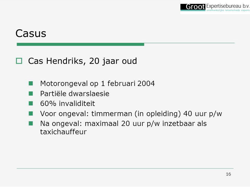 16 Casus  Cas Hendriks, 20 jaar oud Motorongeval op 1 februari 2004 Partiële dwarslaesie 60% invaliditeit Voor ongeval: timmerman (in opleiding) 40 u
