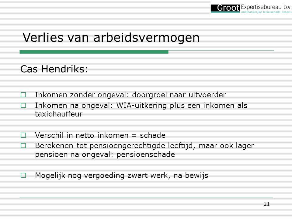 21 Verlies van arbeidsvermogen Cas Hendriks:  Inkomen zonder ongeval: doorgroei naar uitvoerder  Inkomen na ongeval: WIA-uitkering plus een inkomen