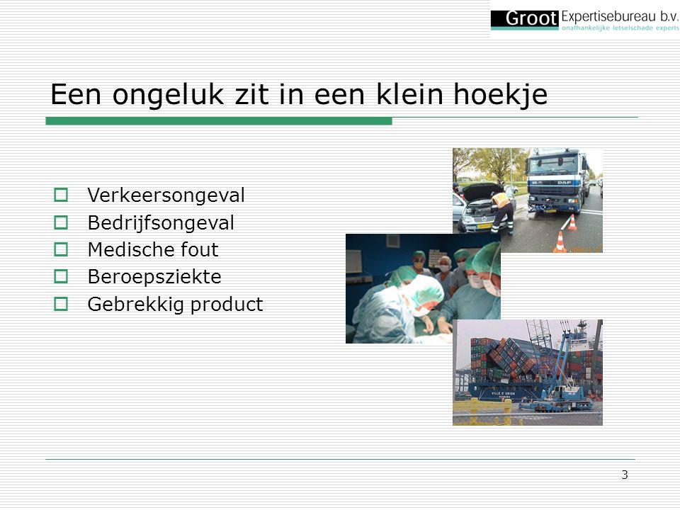 3 Een ongeluk zit in een klein hoekje  Verkeersongeval  Bedrijfsongeval  Medische fout  Beroepsziekte  Gebrekkig product