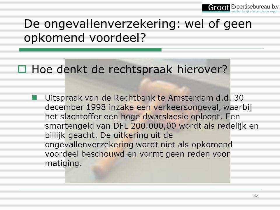32  Hoe denkt de rechtspraak hierover? Uitspraak van de Rechtbank te Amsterdam d.d. 30 december 1998 inzake een verkeersongeval, waarbij het slachtof