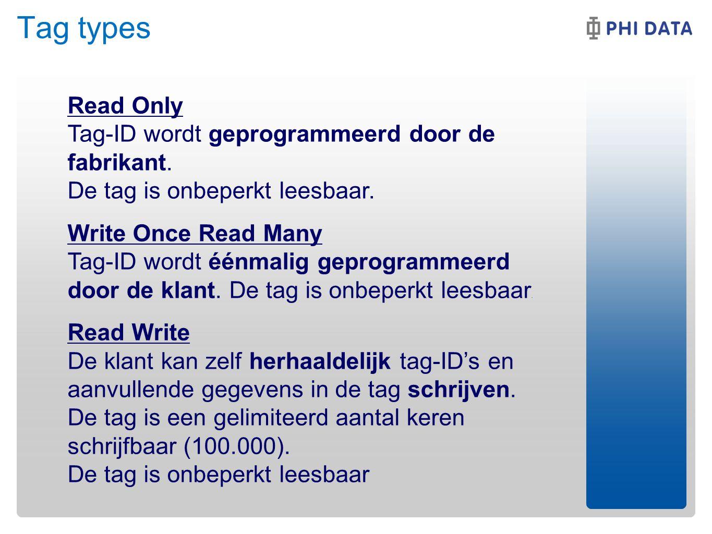 Read Only Tag-ID wordt geprogrammeerd door de fabrikant.
