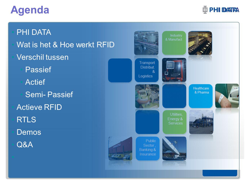 Cases PHI DATA Wat is het & Hoe werkt RFID Verschil tussen Passief Actief Semi- Passief Actieve RFID RTLS Demos Q&A Agenda