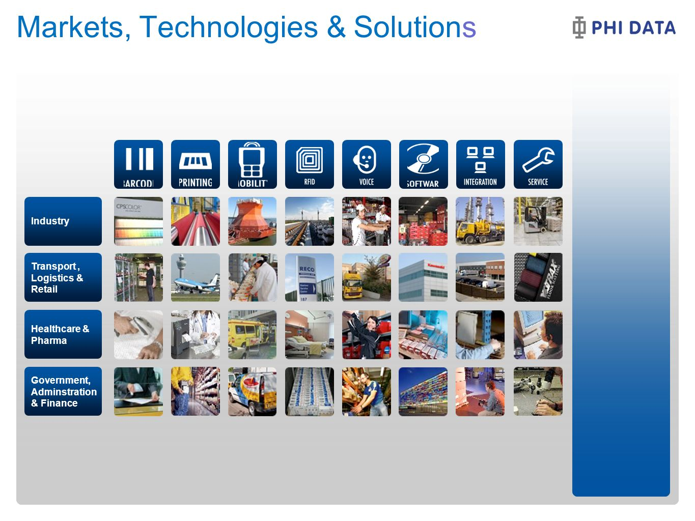 Markets, Technologies & Solutions Industry Transport, Logistics & Retail Healthcare & Pharma Government, Adminstration & Finance