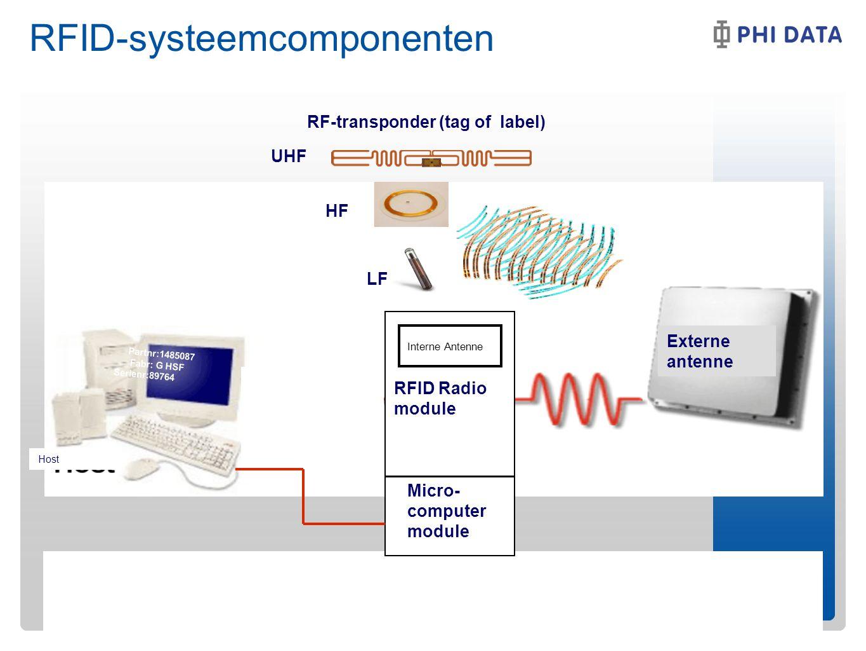 RFID-systeemcomponenten RF-transponder (tag of label) LF HF UHF Externe antenne Partnr:1485087 Fabr: G HSF Serienr:89764 RFID Radio module Micro- computer module Host Interne Antenne