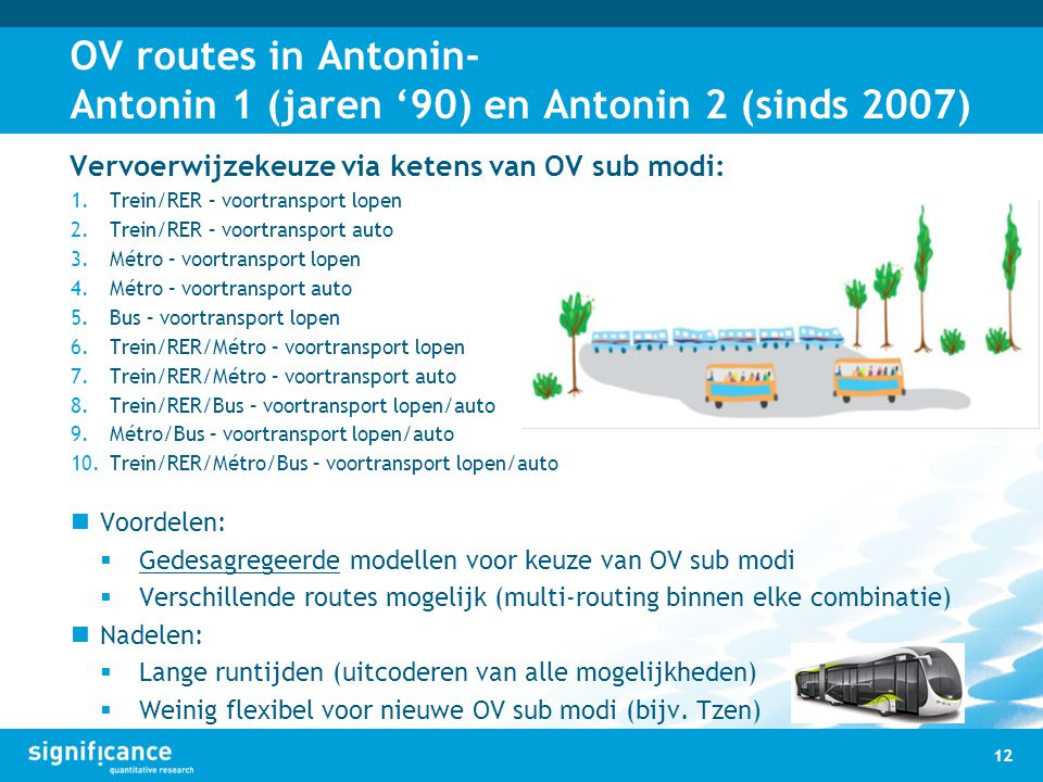 OV routes in Antonin- Antonin 1 (jaren '90) en Antonin 2 (sinds 2007) Vervoerwijzekeuze via ketens van OV sub modi: 1.Trein/RER – voortransport lopen