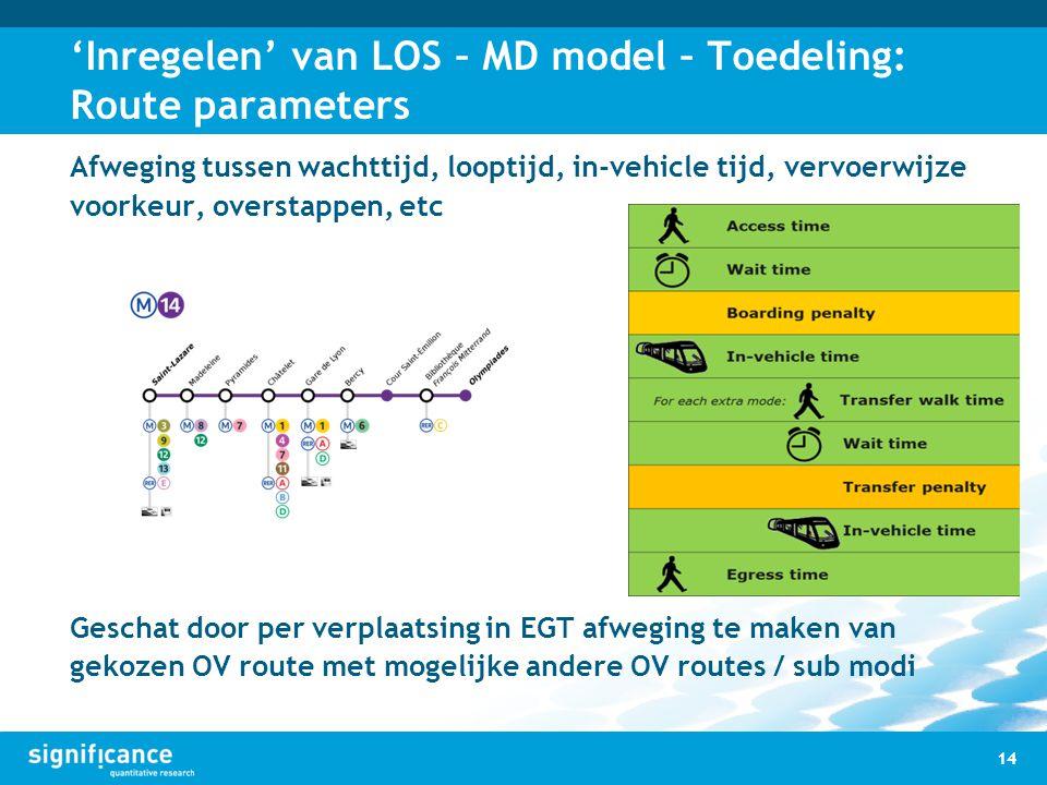 'Inregelen' van LOS – MD model – Toedeling: Route parameters Afweging tussen wachttijd, looptijd, in-vehicle tijd, vervoerwijze voorkeur, overstappen,