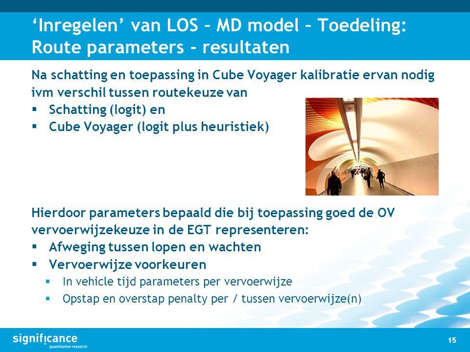 'Inregelen' van LOS – MD model – Toedeling: Route parameters - resultaten Na schatting en toepassing in Cube Voyager kalibratie ervan nodig ivm versch