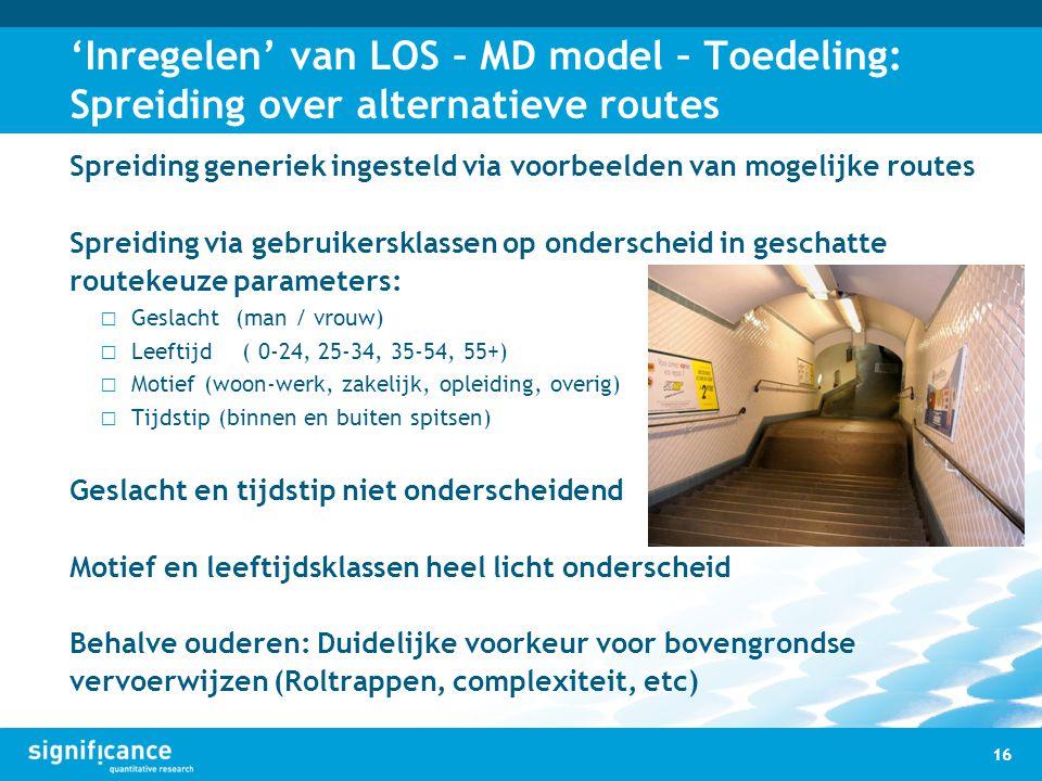 'Inregelen' van LOS – MD model – Toedeling: Spreiding over alternatieve routes Spreiding generiek ingesteld via voorbeelden van mogelijke routes Sprei