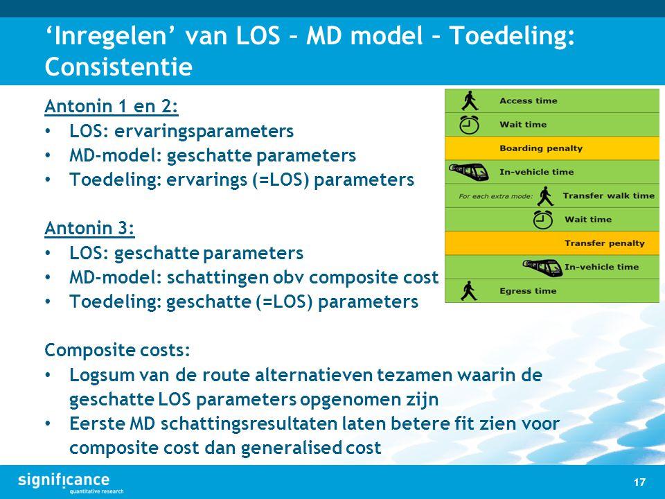 'Inregelen' van LOS – MD model – Toedeling: Consistentie Antonin 1 en 2: LOS: ervaringsparameters MD-model: geschatte parameters Toedeling: ervarings