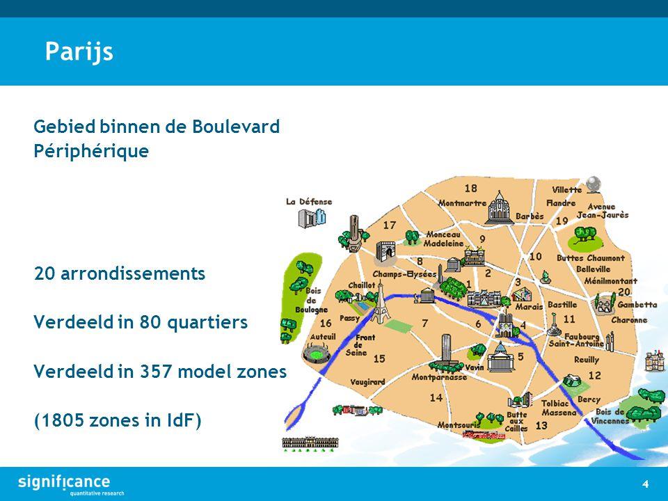 Parijs 4 Gebied binnen de Boulevard Périphérique 20 arrondissements Verdeeld in 80 quartiers Verdeeld in 357 model zones (1805 zones in IdF)