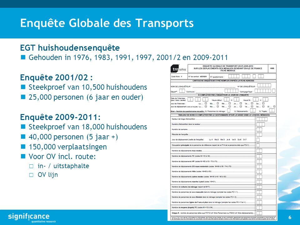 Enquête Globale des Transports EGT huishoudensenquête Gehouden in 1976, 1983, 1991, 1997, 2001/2 en 2009-2011 Enquête 2001/02 : Steekproef van 10,500