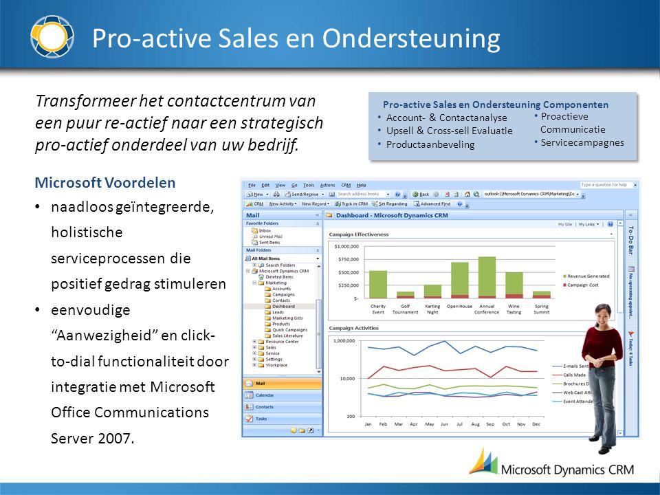 Pro-active Sales en Ondersteuning Transformeer het contactcentrum van een puur re-actief naar een strategisch pro-actief onderdeel van uw bedrijf.
