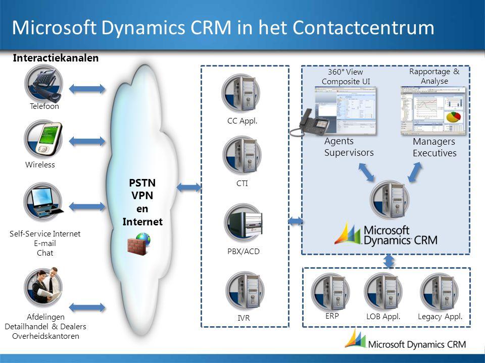 Microsoft Dynamics CRM in het Contactcentrum Telefoon Wireless Self-Service Internet E-mail Chat Afdelingen Detailhandel & Dealers Overheidskantoren Interactiekanalen PBX/ACD IVR PSTN VPN en Internet CTI Legacy Appl.