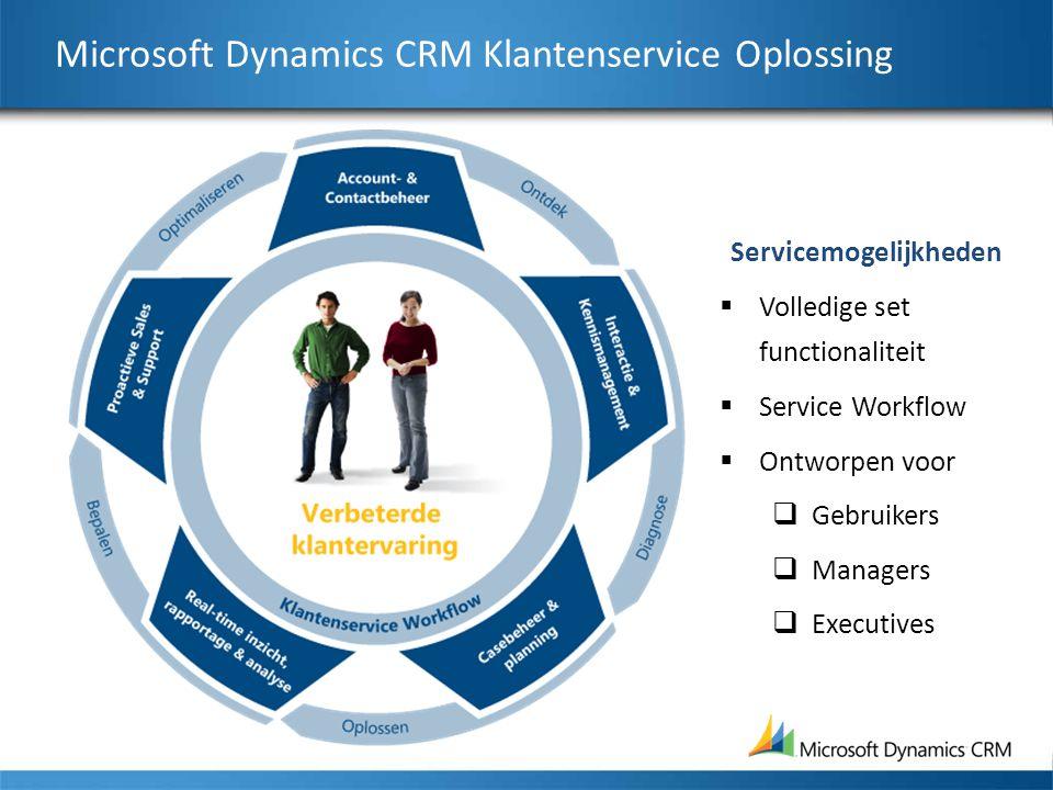 Microsoft Dynamics CRM Klantenservice Oplossing Servicemogelijkheden  Volledige set functionaliteit  Service Workflow  Ontworpen voor  Gebruikers  Managers  Executives