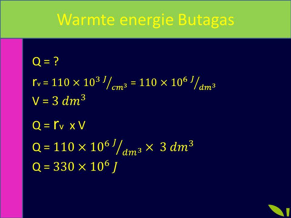 Warmte energie Butagas