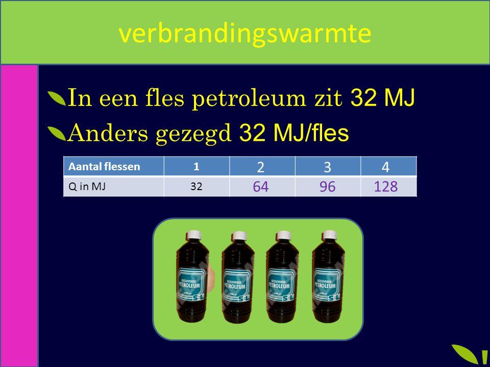 verbrandingswarmte In een fles petroleum zit 32 MJ Anders gezegd 32 MJ/fles Aantal flessen1 Q in MJ32 2 64 3 96 4 128