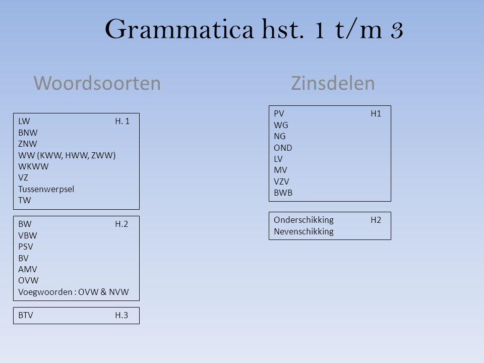 Grammatica hst. 1 t/m 3 WoordsoortenZinsdelen LWH. 1 BNW ZNW WW (KWW, HWW, ZWW) WKWW VZ Tussenwerpsel TW BWH.2 VBW PSV BV AMV OVW Voegwoorden : OVW &