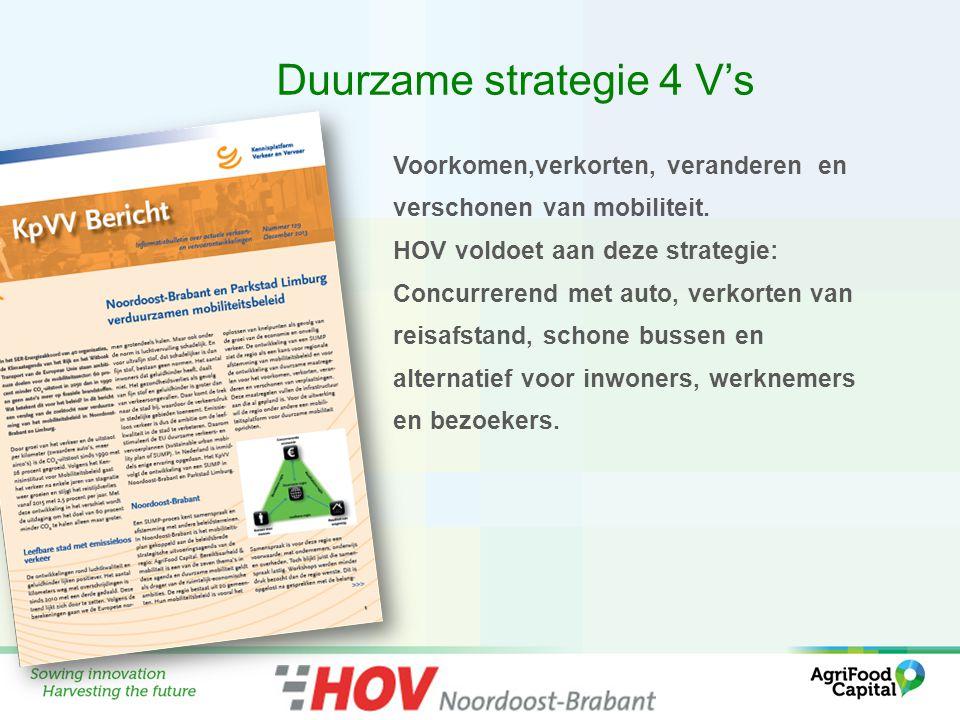 Duurzame strategie 4 V's Voorkomen,verkorten, veranderen en verschonen van mobiliteit.