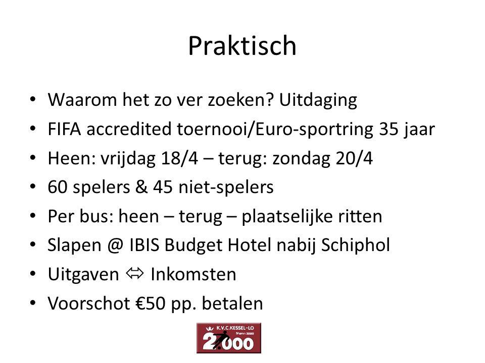 Uitgaven Inschrijvingskosten tornooi = €150 per ploeg = €600 = €5.7pp.
