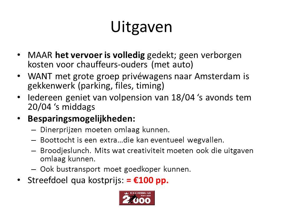 MAAR het vervoer is volledig gedekt; geen verborgen kosten voor chauffeurs-ouders (met auto) WANT met grote groep privéwagens naar Amsterdam is gekken