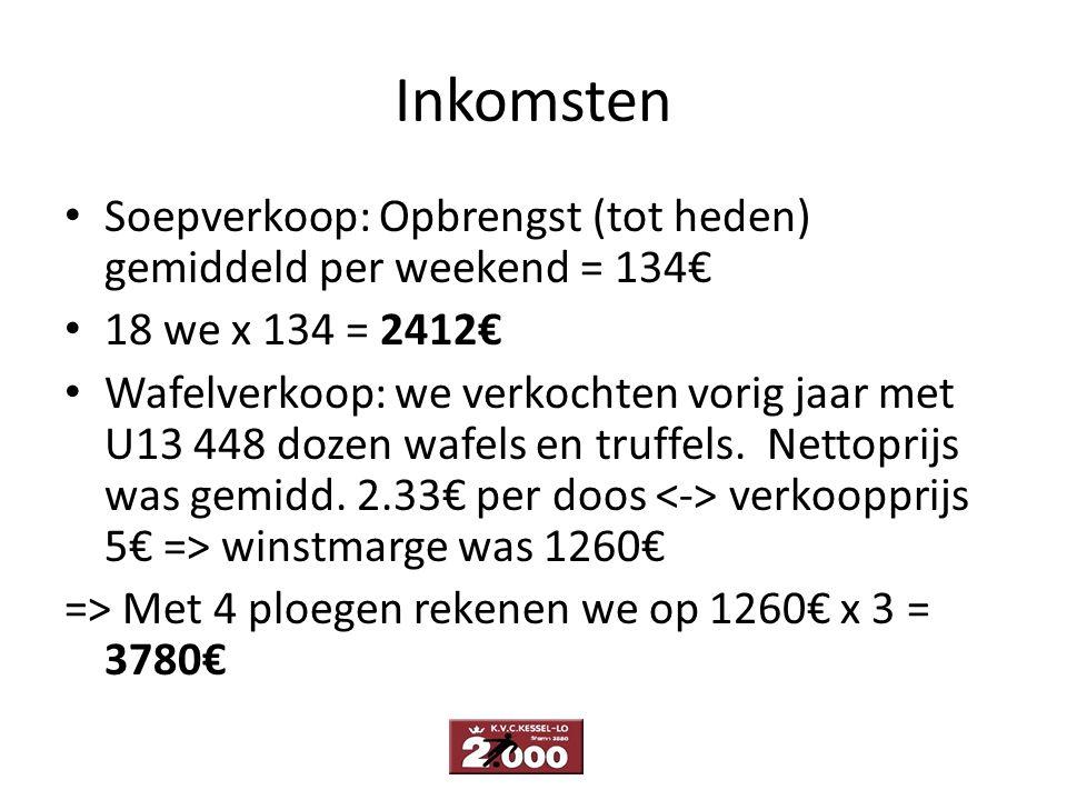 Inkomsten Soepverkoop: Opbrengst (tot heden) gemiddeld per weekend = 134€ 18 we x 134 = 2412€ Wafelverkoop: we verkochten vorig jaar met U13 448 dozen