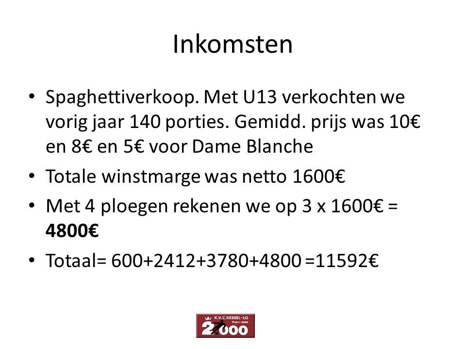 Inkomsten Spaghettiverkoop. Met U13 verkochten we vorig jaar 140 porties. Gemidd. prijs was 10€ en 8€ en 5€ voor Dame Blanche Totale winstmarge was ne