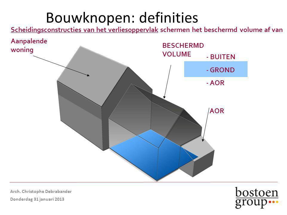 Bouwknopen: definities Aanpalende woning BESCHERMD VOLUME AOR - BUITEN - GROND - AOR Scheidingsconstructies van het verliesoppervlak schermen het beschermd volume af van Opmaak: Arch.