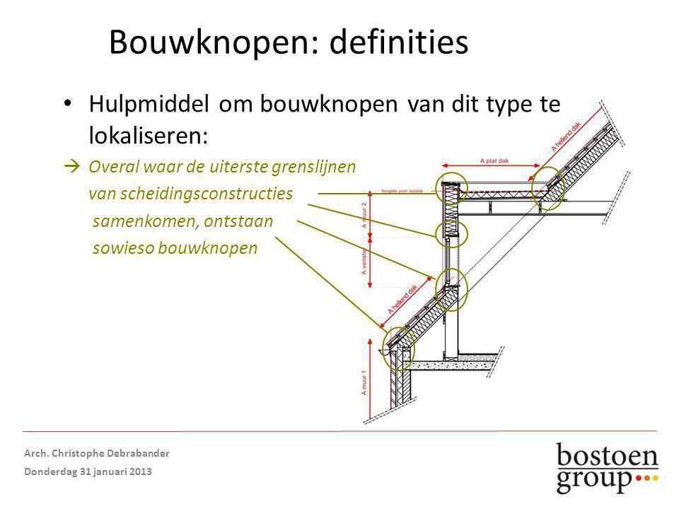 Bouwknopen: definities Hulpmiddel om bouwknopen van dit type te lokaliseren:  Overal waar de uiterste grenslijnen van scheidingsconstructies samenkomen, ontstaan sowieso bouwknopen Opmaak: Arch.