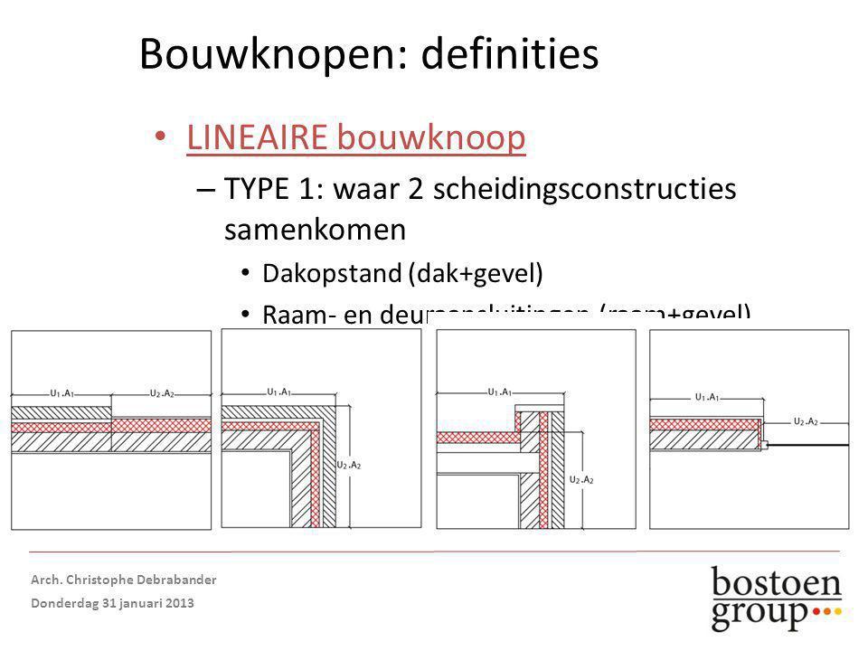 Bouwknopen: definities LINEAIRE bouwknoop – TYPE 1: waar 2 scheidingsconstructies samenkomen Dakopstand (dak+gevel) Raam- en deuraansluitingen (raam+gevel) Funderingsaanzet (gevel + vloerplaat) … Opmaak: Arch.