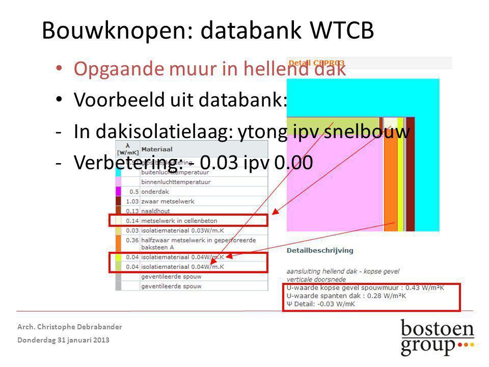 Bouwknopen: databank WTCB Opmaak: Arch.