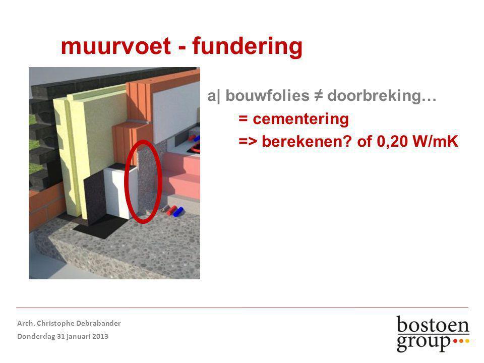 muurvoet - fundering a| bouwfolies ≠ doorbreking… = cementering => berekenen.