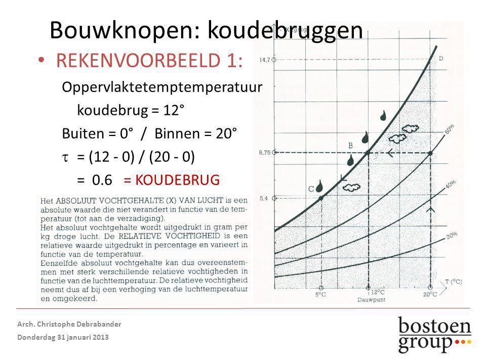 Bouwknopen: koudebruggen REKENVOORBEELD 2: Oppervlaktetemptemp.