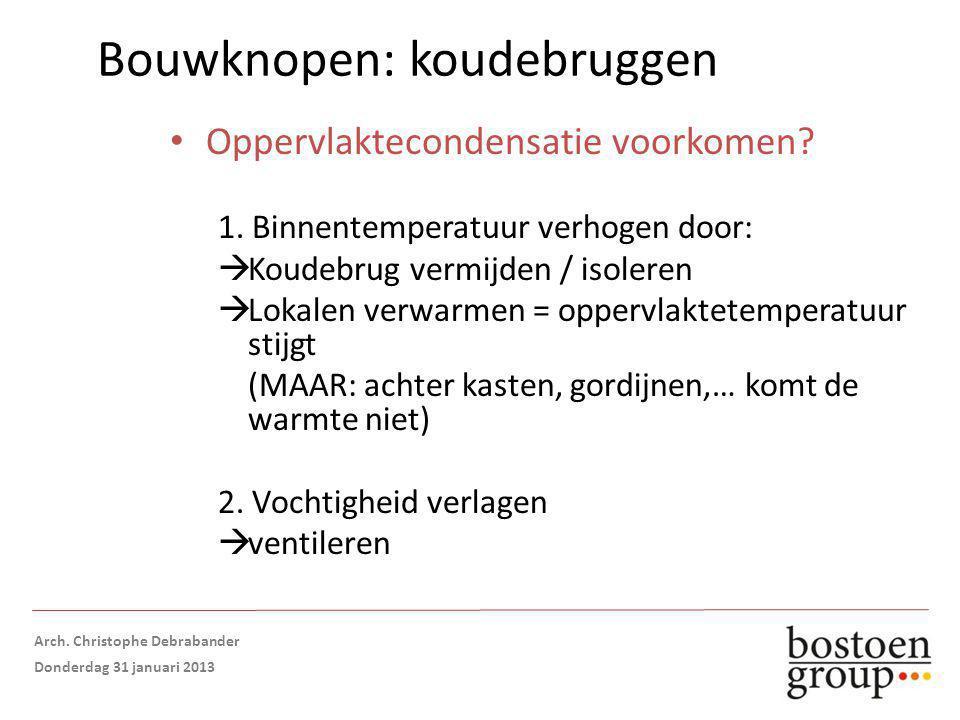 Bouwknopen: koudebruggen Oppervlaktecondensatie voorkomen.