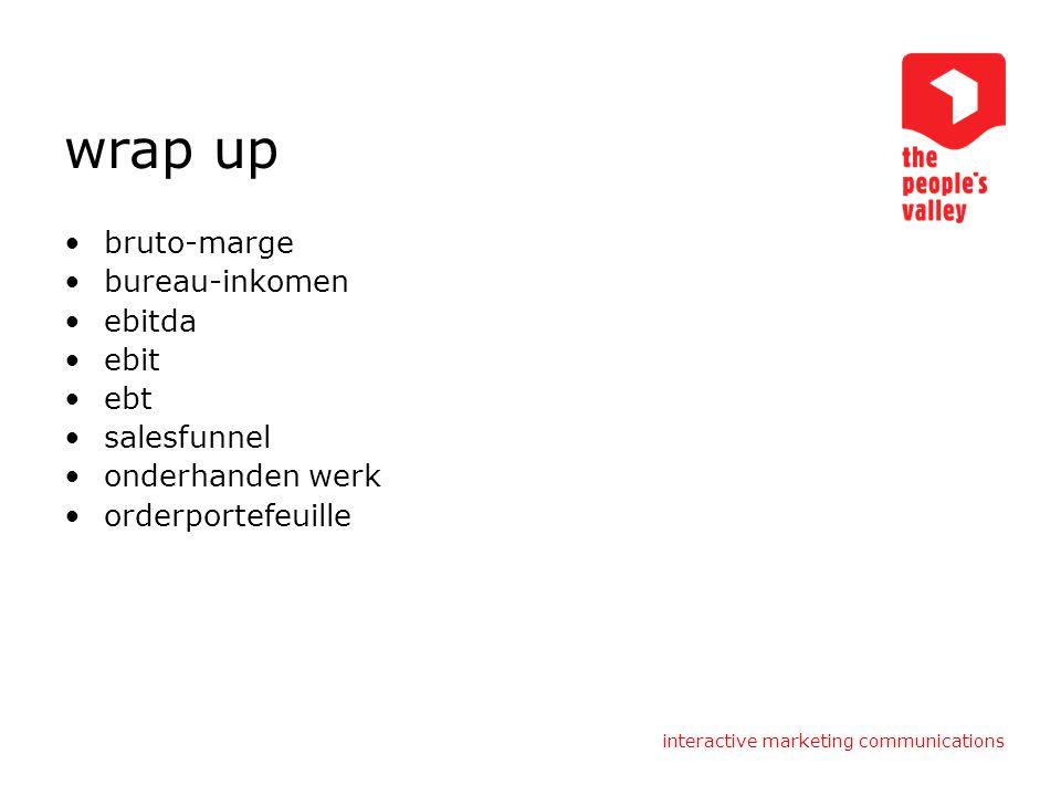 interactive marketing communications wrap up bruto marge in % EBITDA% EBIT% gemiddeld tarief per uur gemiddelde omzet per FTE