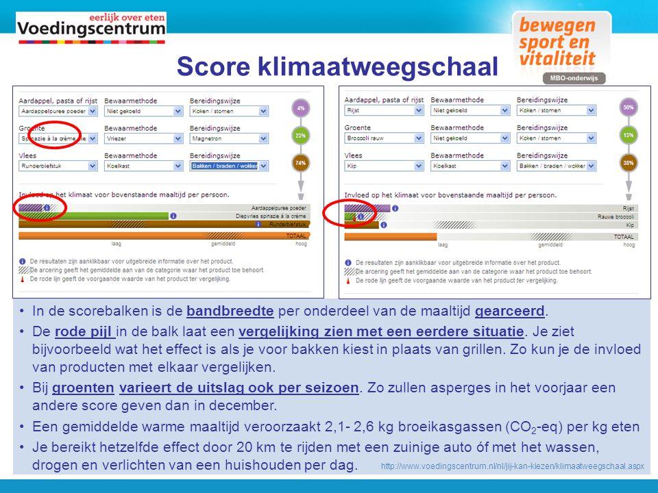 Score klimaatweegschaal In de scorebalken is de bandbreedte per onderdeel van de maaltijd gearceerd. De rode pijl in de balk laat een vergelijking zie