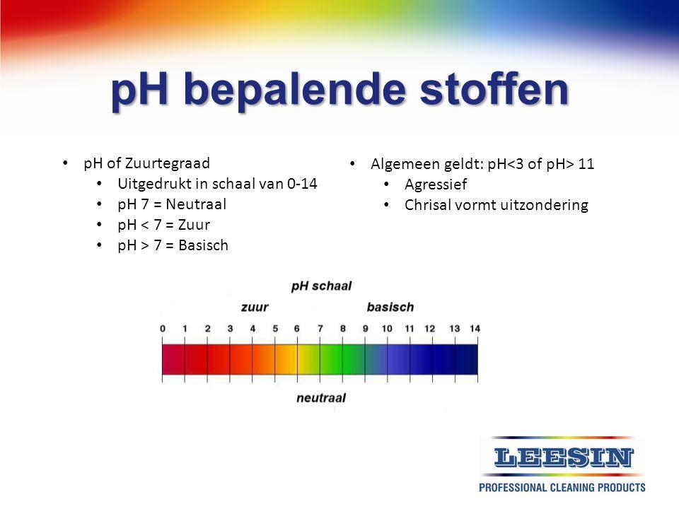 pH bepalende stoffen pH of Zuurtegraad Uitgedrukt in schaal van 0-14 pH 7 = Neutraal pH < 7 = Zuur pH > 7 = Basisch Algemeen geldt: pH 11 Agressief Ch