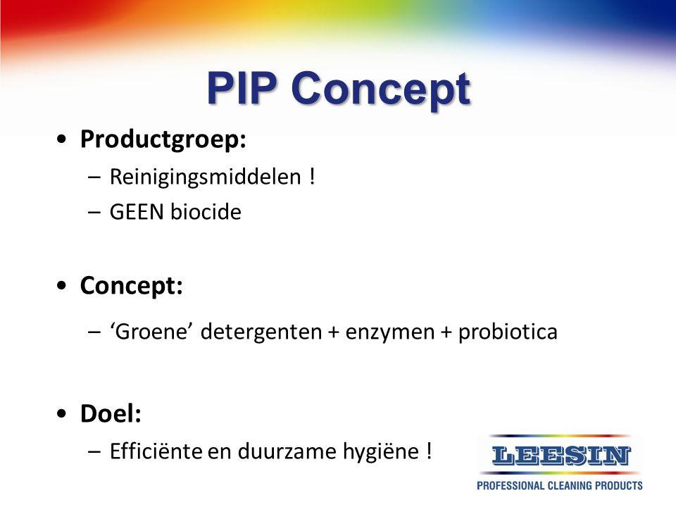 PIP Concept Productgroep: –Reinigingsmiddelen ! –GEEN biocide Concept: –'Groene' detergenten + enzymen + probiotica Doel: –Efficiënte en duurzame hygi