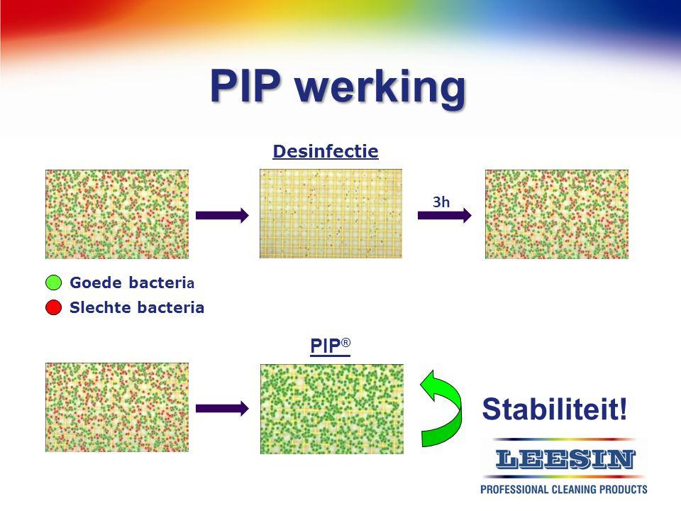PIP werking Stabiliteit! Goede bacteri a Slechte bacteria Desinfectie PIP ® 3h