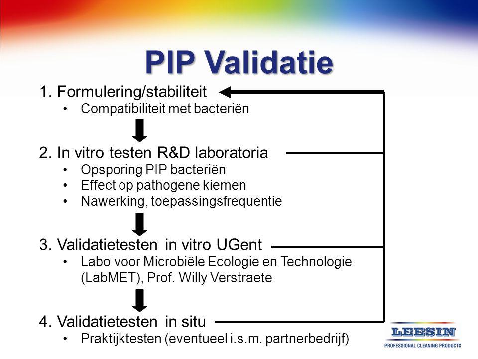 PIP Validatie 1.Formulering/stabiliteit Compatibiliteit met bacteriën 2.In vitro testen R&D laboratoria Opsporing PIP bacteriën Effect op pathogene ki