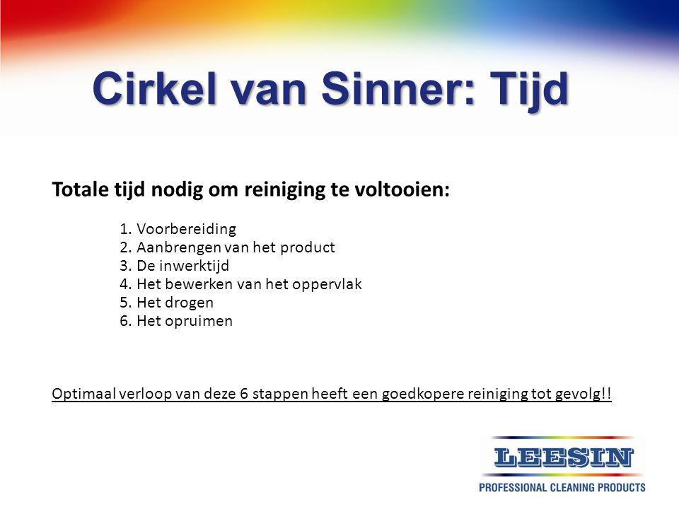 Cirkel van Sinner: Chemie De zijn alle actieve stoffen in het reinigingsmiddel: 1.Water 2.Oppervlakte actieve stoffen 3.Complexbinders 4.Dispergeermiddelen 5.Oplosmiddelen 6.….