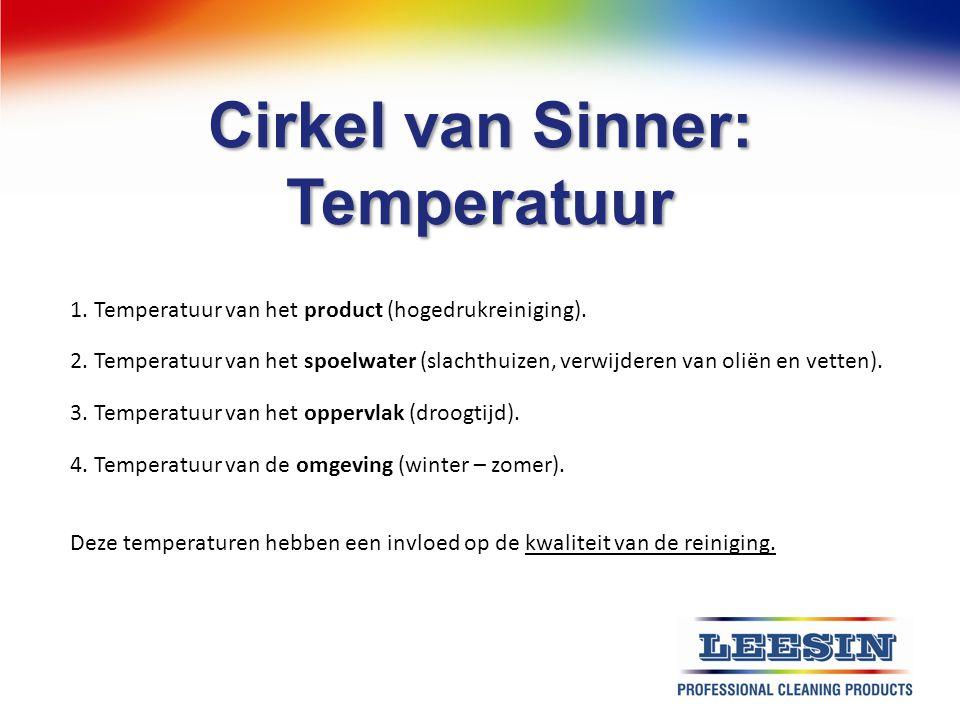 Cirkel van Sinner: Temperatuur 1. Temperatuur van het product (hogedrukreiniging). 2. Temperatuur van het spoelwater (slachthuizen, verwijderen van ol