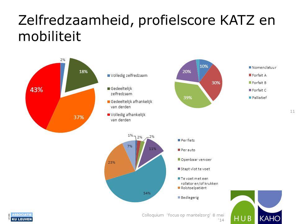 Zelfredzaamheid, profielscore KATZ en mobiliteit Colloquium 'focus op mantelzorg' 8 mei '14 11