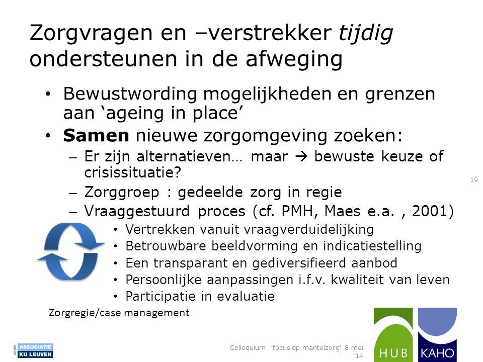 Zorgvragen en –verstrekker tijdig ondersteunen in de afweging Bewustwording mogelijkheden en grenzen aan 'ageing in place' Samen nieuwe zorgomgeving z