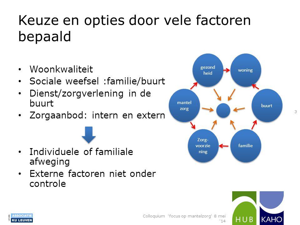 Keuze en opties door vele factoren bepaald Woonkwaliteit Sociale weefsel :familie/buurt Dienst/zorgverlening in de buurt Zorgaanbod: intern en extern
