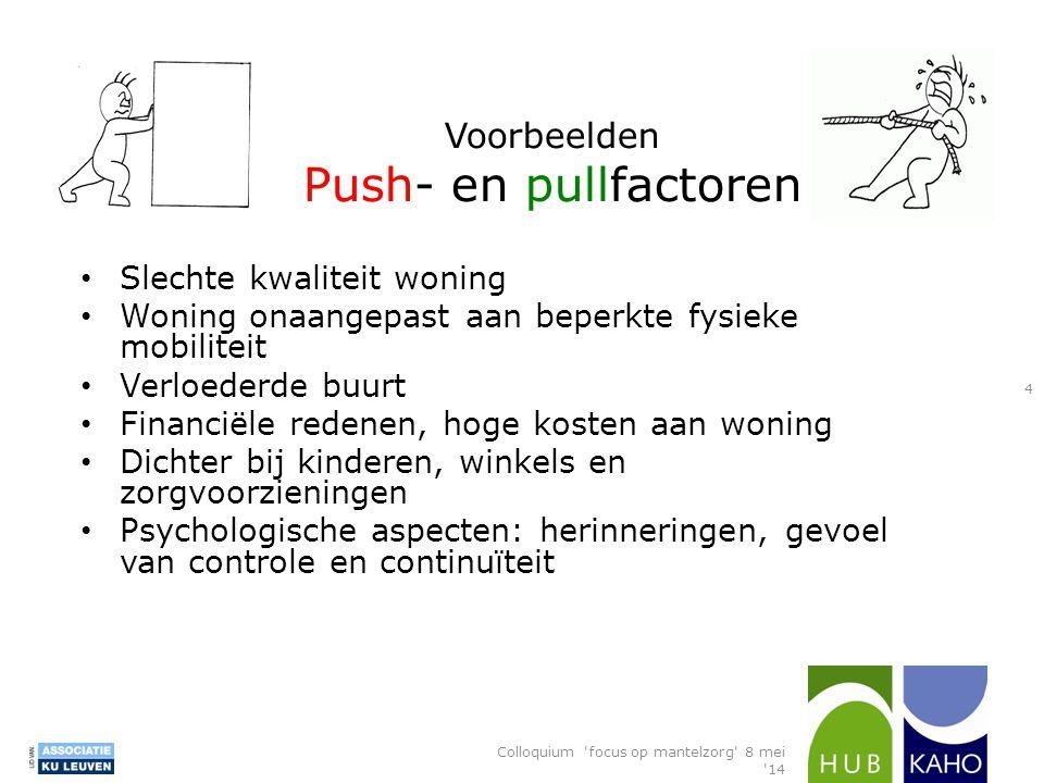 Voorbeelden Push- en pullfactoren Slechte kwaliteit woning Woning onaangepast aan beperkte fysieke mobiliteit Verloederde buurt Financiële redenen, ho
